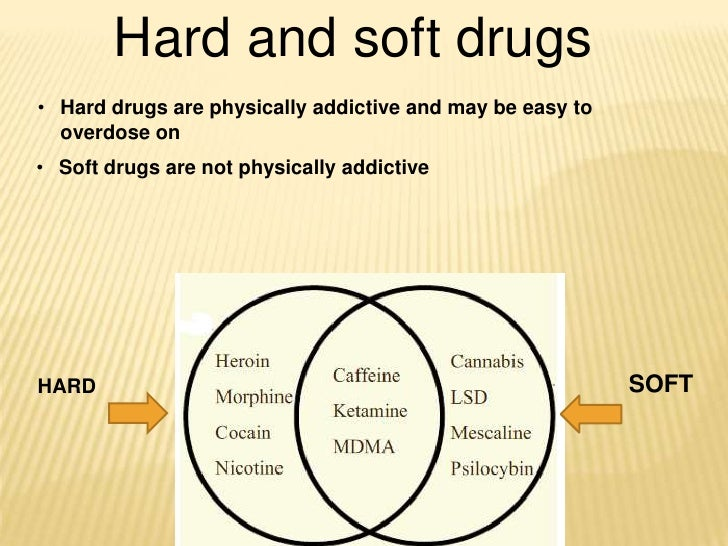 an analysis of the illegal substances or medical miracle workers Related problems not directly addressed in this guide and requiring separate analysis (such as other illegal prescription drug fraud and misuse several police agencies have observed increases in prescription drug misuse among heroin addicts and users of other illegal drugs.