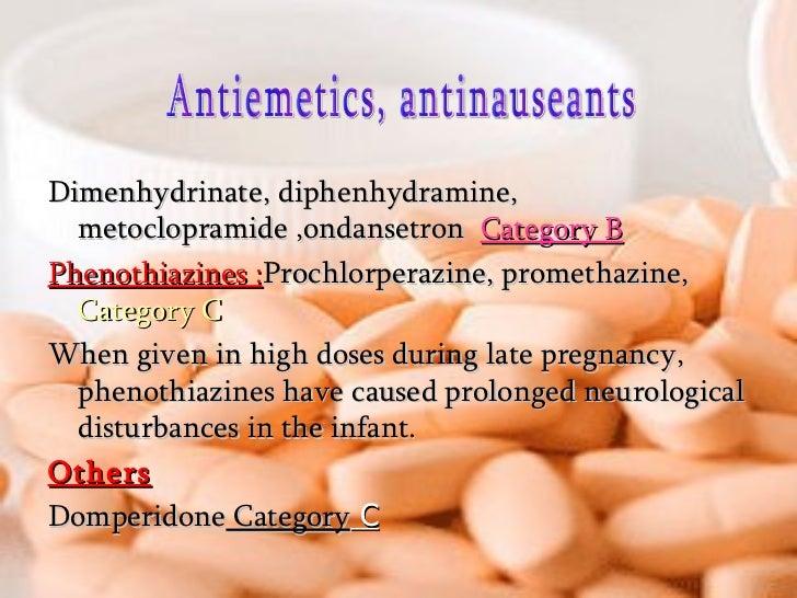 Procainamide pregnancy category