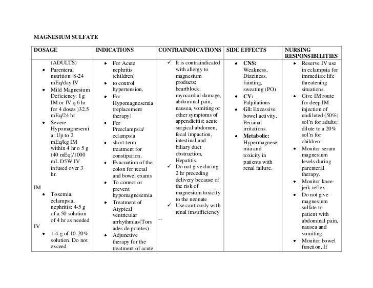 Drug Study   Clinical Medicine   Drugs
