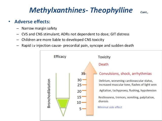 Methylxanthines- Theophylline Cont.,• Adverse effects:– Narrow margin safety– CVS and CNS stimulant; ADRs not dependent to...