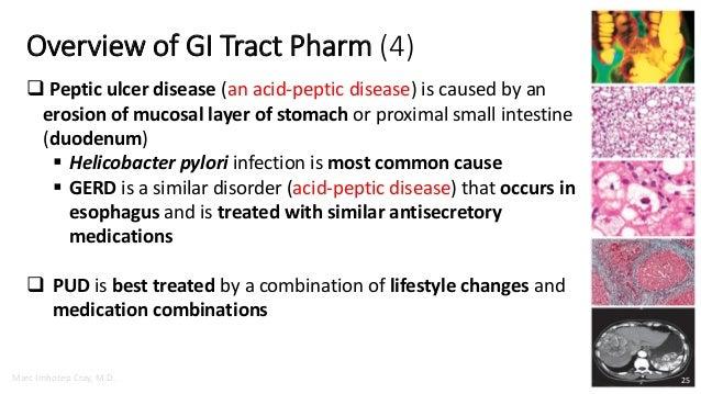 drugs   disorders  gastrointestinal system 638 x 359 · jpeg