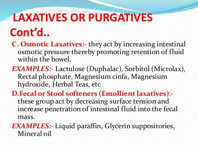 Drugs Used In Gastro Intestinal Disorders Mr Panneh