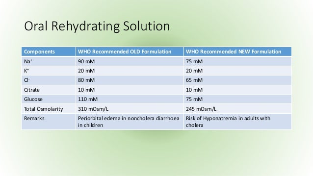 oral rehydration fluid for adults