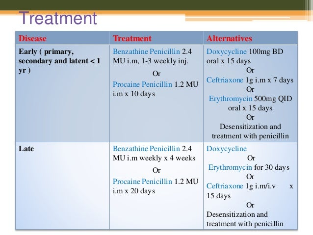First stage syphilis treatment azithromycin