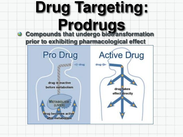 Drug Targeting: ProdrugsCompounds that undergo biotransformation prior to exhibiting pharmacological effect