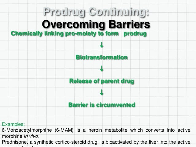 Prodrug Continuing: Overcoming Barriers Chemically linking pro-moiety to form prodrug  Biotransformation  Release of par...
