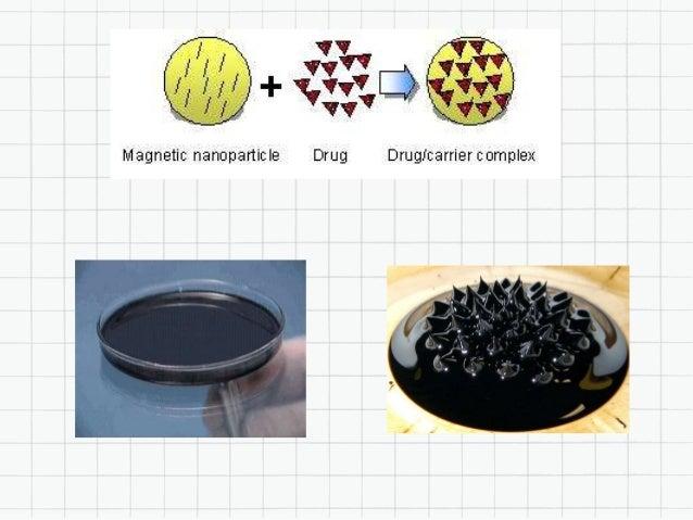 Magnetic Drug Targeting Continuing: Advantages Magnetic drug targeting is used to treat malignant tumors loco- regionally ...