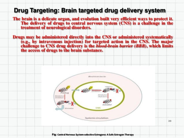 Brain targeted drug delivery system Continuing: Advances in understanding of the cell biology of the BBB have opened new a...