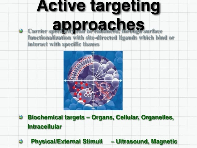 Active targeting approachesCarrier specificity can be enhanced, through surface functionalization with site-directed ligan...