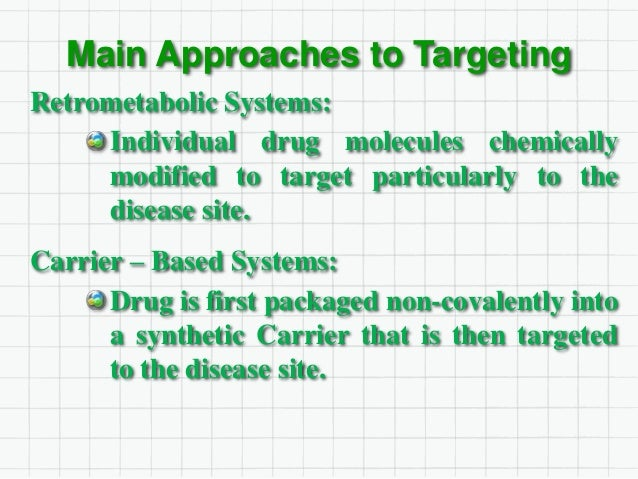 Main Approaches to Targeting Retrometabolic Systems: Individual drug molecules chemically modified to target particularly ...