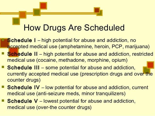Understanding Drug Schedules - HealthyChildren.org