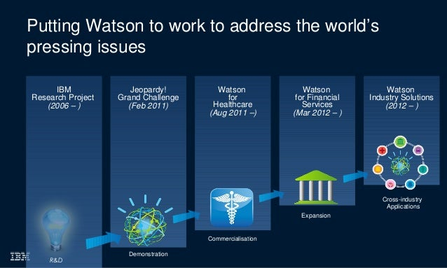 The Future Is Artificial Intelligence David Cole Ibm Watson
