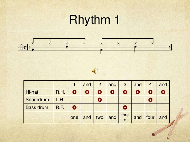 Drum set basic rhythms