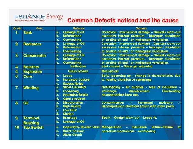 Gas Furnace Wiring Diagram Gas Forced Air Furnace Wiring Diagrams