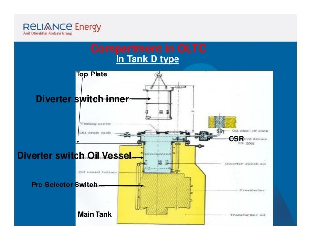transformer oltc 29 638?cb=1390372215 transformer & oltc ctr oltc wiring diagram at bayanpartner.co