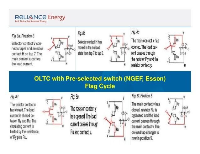 transformer oltc 32 638?cb=1390372215 transformer & oltc ctr oltc wiring diagram at bayanpartner.co