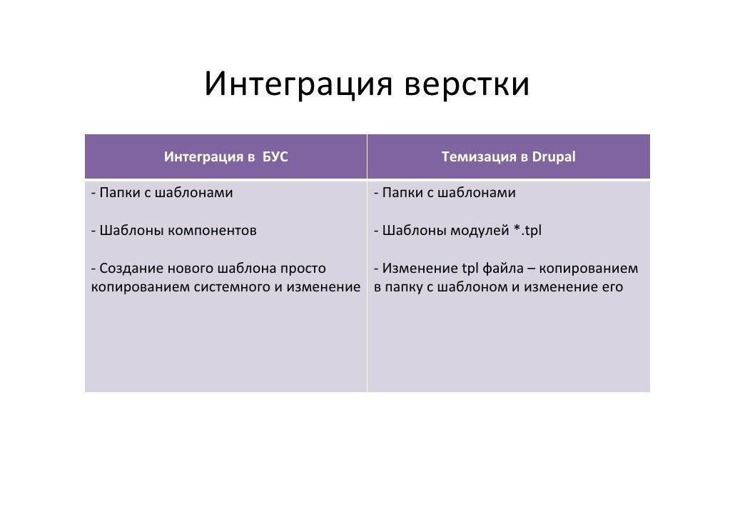 ШАБЛОНЫ ДЛЯ 1С БИТРИКС ИНТЕРНЕТ МАГАЗИН