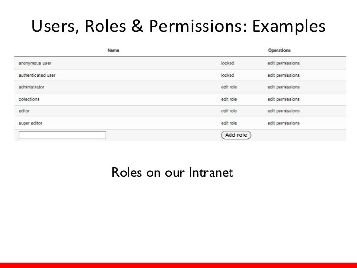 Users, Roles & Permissions: Examples       Roles on our main website