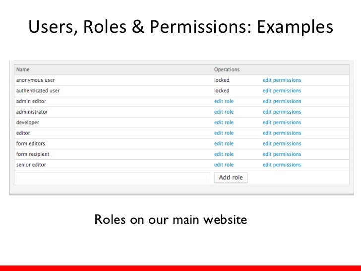 Users, Roles & Permissions: Examples