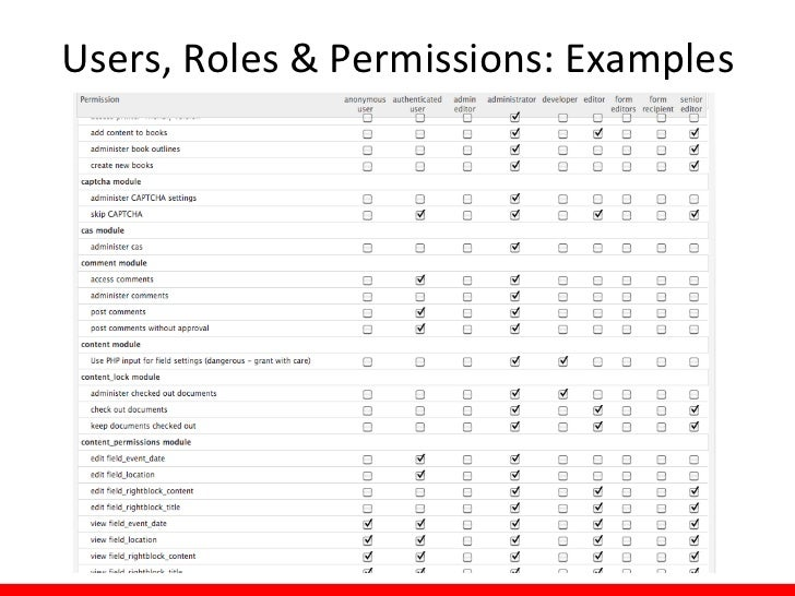 Users, Roles & Permissions: Tips• Before creating roles and  permissions, ask these  questions:  What are our internal use...