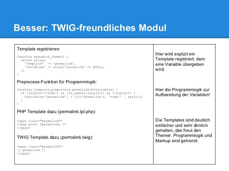 Drupal 8 twig template engine for Twig template variables