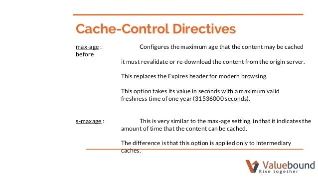Caching in Drupal 8