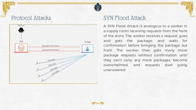 A SYN Flood Attack is analogous to a worker in a supply room receiving requests from the front of the store. The worker re...