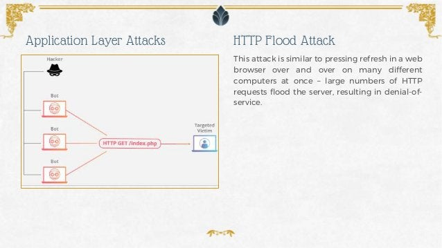 This attack is similar to pressing refresh in a web browser over and over on many different computers at once – large numb...