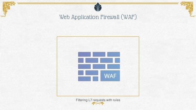 Web Application Firewall (WAF) Filtering L7 requests with rules