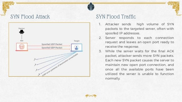 1. Attacker sends high volume of SYN packets to the targeted server, often with spoofed IP addresses. 2. Server responds t...