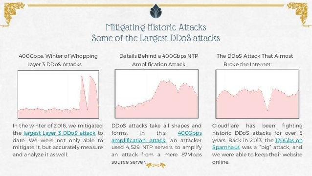 In the winter of 2016, we mitigated the largest Layer 3 DDoS attack to date. We were not only able to mitigate it, but acc...