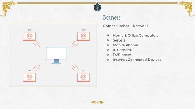 Botnet = Robot + Network ❖ Home & Office Computers ❖ Servers ❖ Mobile Phones ❖ IP Cameras ❖ DVR boxes ❖ Internet Connected...