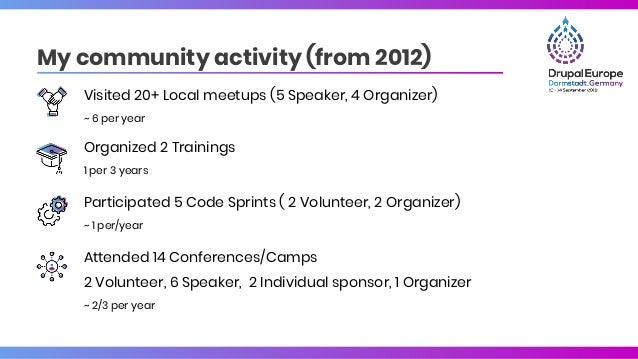 My community activity (from 2012) Visited 20+ Local meetups (5 Speaker, 4 Organizer) ~ 6 per year Organized 2 Trainings 1 ...