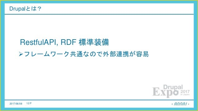 2017/06/08 12 P Drupalとは? RestfulAPI, RDF 標準装備 フレームワーク共通なので外部連携が容易