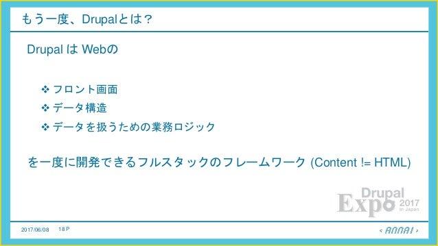 2017/06/08 18 P もう一度、Drupalとは? Drupal は Webの  フロント画面  データ構造  データを扱うための業務ロジック を一度に開発できるフルスタックのフレームワーク (Content != HTML)