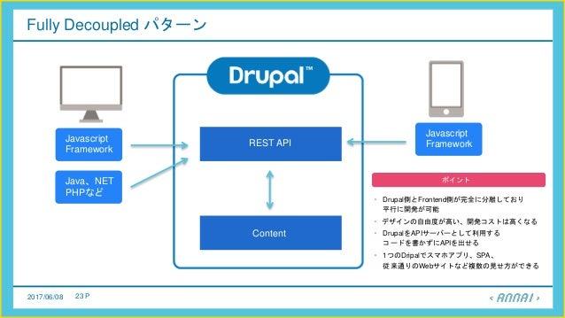 2017/06/08 23 P Fully Decoupled パターン Drupal側とFrontend側が完全に分離しており 平行に開発が可能 ポイント デザインの自由度が高い、開発コストは高くなる ・ ・ DrupalをAPIサーバーとし...