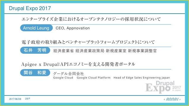 2017/06/08 28 P Drupal Expo 2017