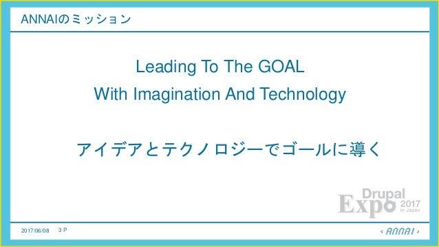 2017/06/08 3 P ANNAIのミッション Leading To The GOAL With Imagination And Technology アイデアとテクノロジーでゴールに導く