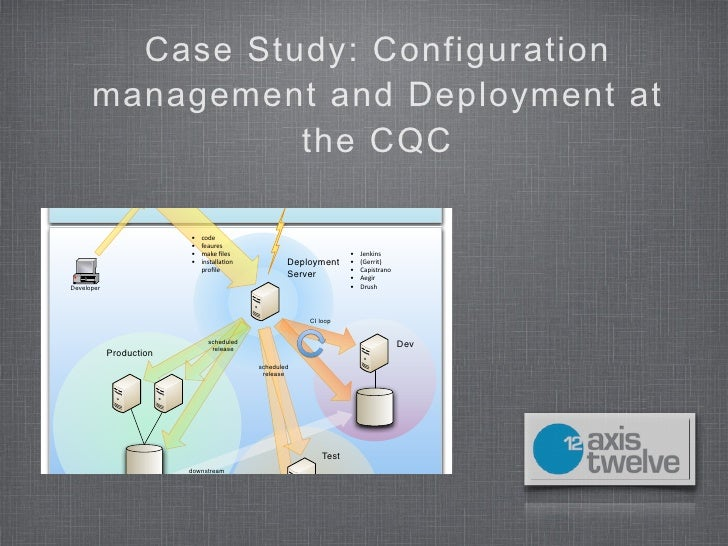 Case Study: Configuration      management and Deployment at                the CQC  Code repository                       ...