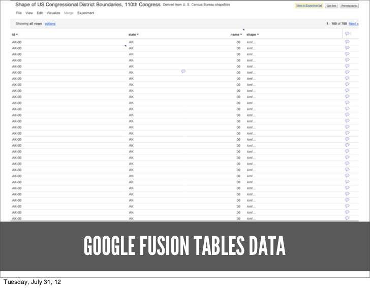 Image Result For Fusion Tables Google