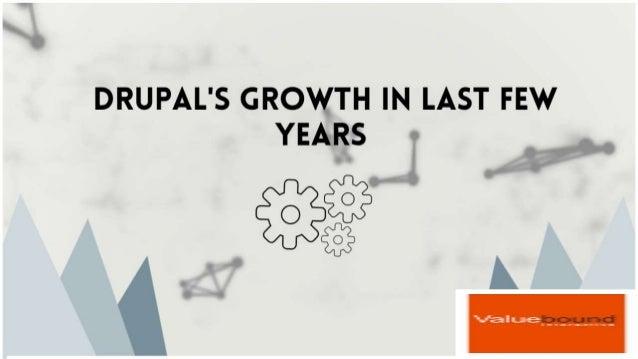 Drupal growth in last year | Valuebound