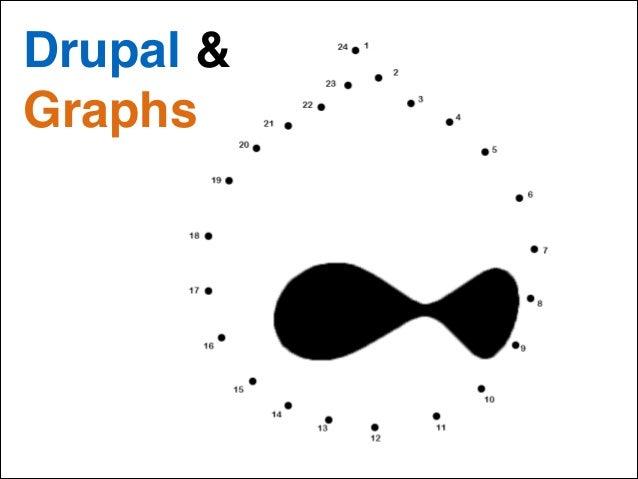 Drupal & Graphs