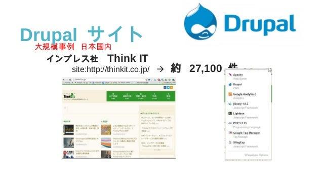 大規模事例 日本国内 インプレス社 Think IT    site:http://thinkit.co.jp/  約 27,100 件 Drupal サイト