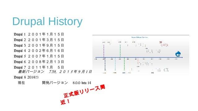 Drupal History Drupal 1 2001年1月15日 Drupal 2 2001年3月15日 Drupal 3 2001年9月15日 Drupal 4 2002年6月16日 Drupal 5 2007年1月15日 Drupal ...