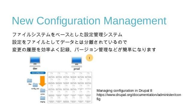 New Configuration Management ファイルシステムをベースとした設定管理システム 設定をファイルとしてデータとは分離されているので 変更の履歴を効率よく記録、バージョン管理などが簡単になります Managing conf...