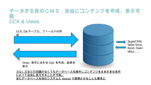 データが主役のCMS,自由にコンテンツを作成、表示可 能 CCK & Views CCK: DB テーブル、フィールドの作 成 Vews: 条件に合わせ SQL を作成、結果を 表示 SQL文などの知識がなくてもデータベースを操作しコンテンツを...