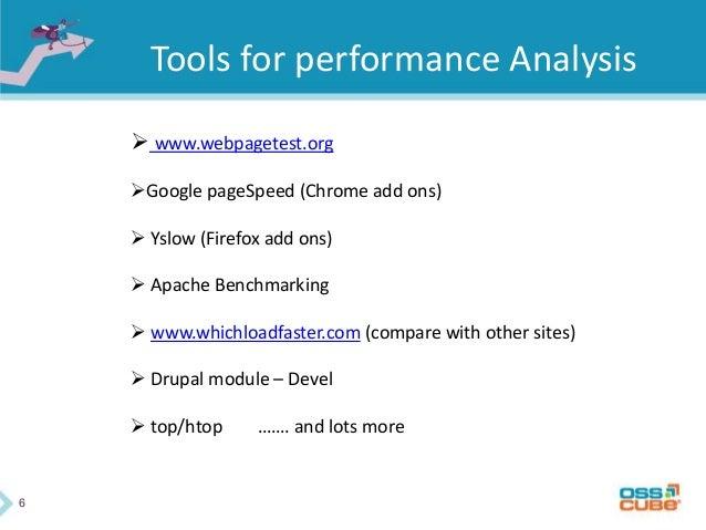 Drupal performance optimization Best Practices slideshare - 웹