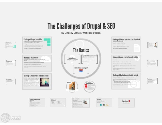 The Challenges of SEO and Drupal Sites