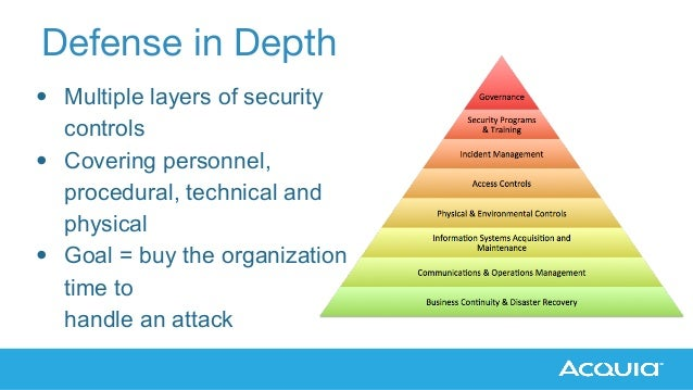 the importance of a defense in depth This chapter provides an overview of security management with an eye  just as we have discussed the importance of data  that can add defense in depth to the .