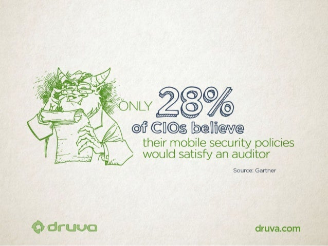 40 scary stats about data at risk